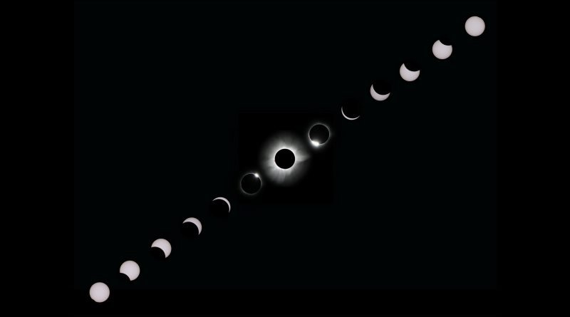 1 On August 21, 2017 the Moon's shadow will take 90 minutes to cross the USA, touching 14 US States. 2 The Path of Totality is around 70 miles wide, but eclipse-chasers need to gather at its centreline; the further you go south or north of the centreline, the shorter the Totality. 3 It's the first Total Solar Eclipse in the continental US for 38 years , since February 26, 1979. 4 So intense is the Sun's light that the difference between a 100% and 99.9% partial eclipse is huge; only during a 100% eclipse is the solar corona visible. 5 People all over continental USA – as well as in Mexico, Canada and in the Caribbean – will be able to view a partial solar eclipse. New York City and Los Angeles will see a 71% and 68% eclipsed Sun, respectively, while Denver and Seattle will both get a 92% 'deep partial' eclipse. 6 When it hits land at Oregon the Moon's umbral shadow will be travelling at 2,955mph, slowing to 1,462mph in western Kentucky, which therefore has a longer period of Totality. 7 The Moon-shadow splits Kansas City and St Louis, Missouri in two; eclipse-chasers will need to move north from Kansas City and south from St Louis to see Totality. 8 GreatAmericanEclipse.com estimates that South Carolina will be the busiest place on August 21, with 2 million people expected to travel down Interstate 95, which stretches from New England to Florida. The tiny village of Santee is where I-95 hits the centerline. 9 Observers at Blue Sky Vineyard near Makanda, Illinois, will get the longest Totality at 2 minutes, 41.6 seconds. The same area gets another eclipse on April 8, 2024. 10 The biggest city crossed by the Path of Totality is Nashville, Tennessee, population 1.8 million. Photo credit: Rick Fienberg / TravelQuest International / Wilderness Travel