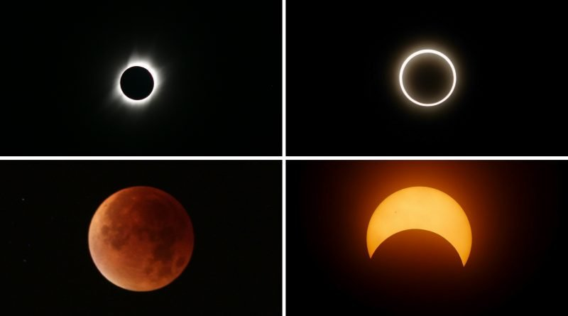 Types of Eclipse