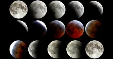 Total Lunar Eclipse Photograph