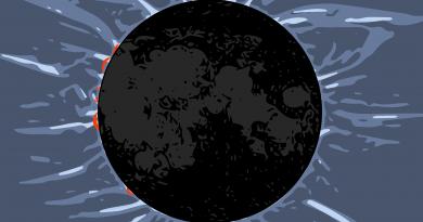 Past civilizations - Eclipse History