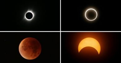 Are you ready for SIX eclipses in 2019