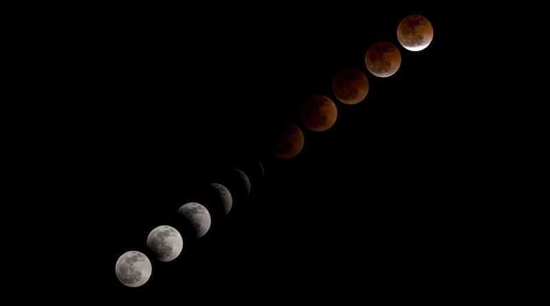 What is a 'Blood Moon'?