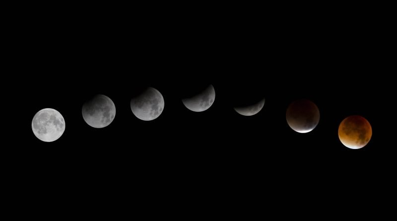 Longest Total Lunar Eclipse
