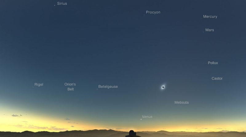 Total Solar Eclipse 2019 Stargazing